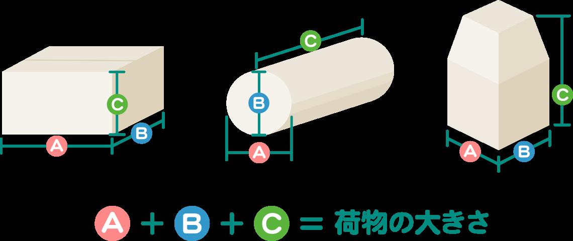 https://faq.kuronekoyamato.co.jp/euf/assets/Answers/img_1308_01.png
